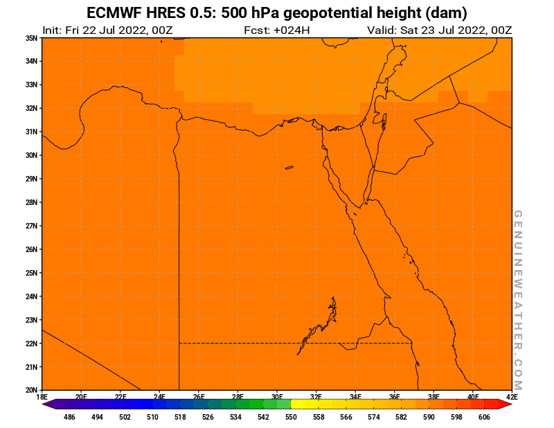 Egypt map with 500 hPa geopotential height by ECMWF HRES model