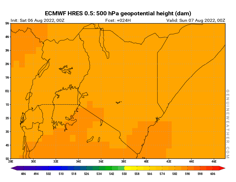 Kenya map with 500 hPa geopotential height by ECMWF HRES model