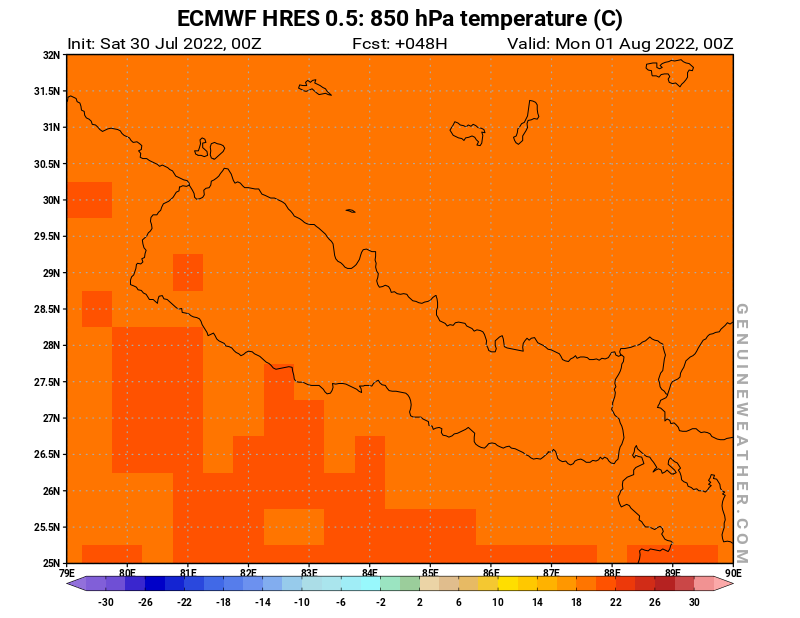 Next Nepal map with 850 hPa temperature by ECMWF HRES model